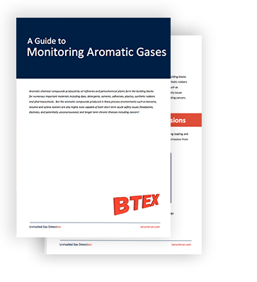 Aromatic gases guide MOFU
